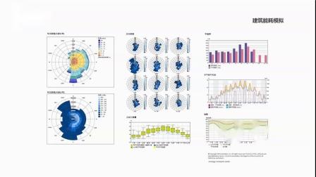BIM技术在正向设计中应用体会-贵阳大数据人才培训中心项目经验分享-20190515-葛林