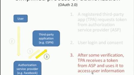 隐蔽重定向漏洞(Covert Redirect Vulnerability) - OAuth2.0 和 OpenID