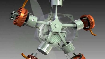 动画展示星型发动机工作原理,长见识了