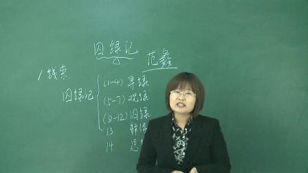 人教版高中语文必修二 第3课 囚绿记