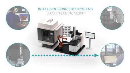 车间智能自动化加工检测方案