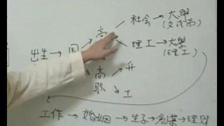 陈龙羽 2009紫微斗数全套80集之65-66