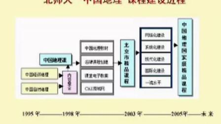 北京师范大学 中国地理 王静爱 62讲