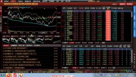9月7日周六网络培训系统化交易214(益盟经典指标)