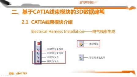 catia线束设计视频01-线束模块讲解