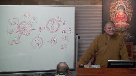 中道佛學會 阿含經講要 第六十一講 (2019-10-20)