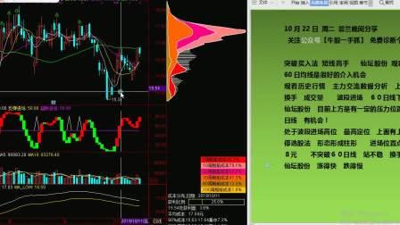 股票波段进场突破均线买入则 (8)