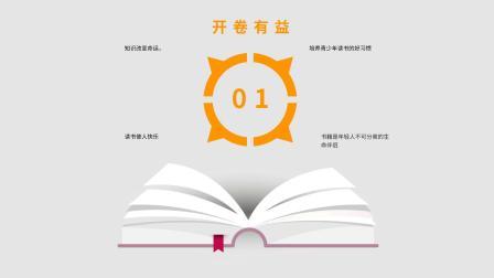 【微课制作软件】读书有何用?几点好处让你明白阅读的重要性