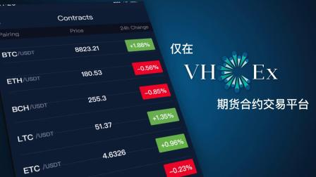 VHCEx – 期货合约交易平台 & 复制交易