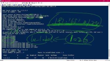 Huawei Inter-Provider MPLS VPN solution:Option-B(1)
