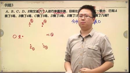 秋季班小学四年级数学培训班(创新)-李伟-星期六