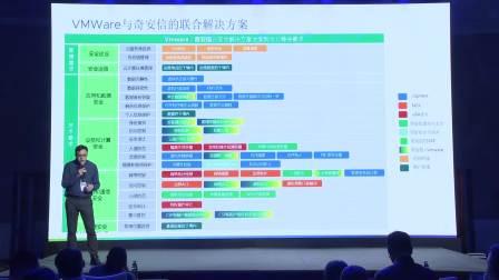 vFORUM 2019分会场三:网络与安全