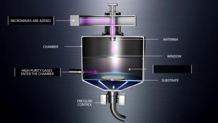 CVD 人造金刚石-探索我们如何用微波,等离子增强的化学气相沉积(CVD)工艺来合成金刚石