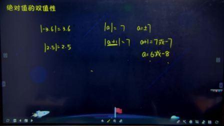 寒假班小学六年级数学培训班敏学第4讲