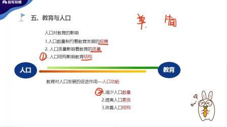 2020教师招聘2019.12.24 理论精讲-教育学5-王婷