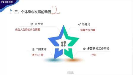 2020教师招聘2019.12.23 理论精讲-教育学4-王婷