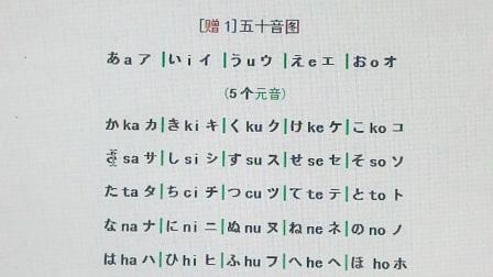 #日语#1分钟#52日语#序号05-B-10 问:是☞简体?敬语?查底端