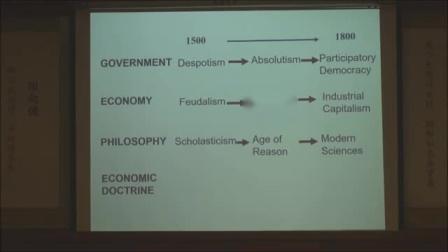 从主流经济学到佛教经济学(许永河老师)20191026