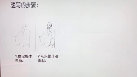 六下用线画人物蔡玲玲