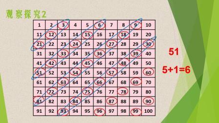 高县逸夫小学西师版数学五年级下册教学微课 (3)