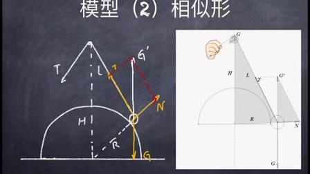 高中物理重点模型(1)三力平衡的动态分析