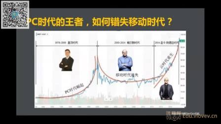 中国DevOps社区2019年线上分享第五期