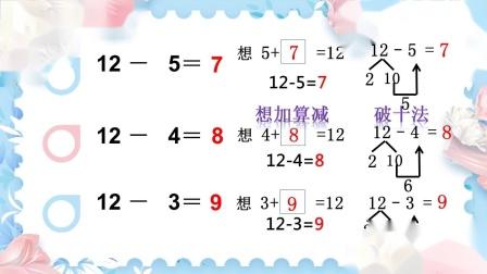 人教版一年级数学下册十几减