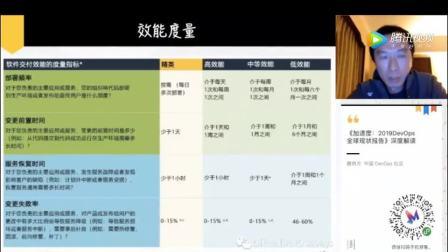 中国DevOps社区2019线上分享第十期[深度解读2019DevOps现状报告]