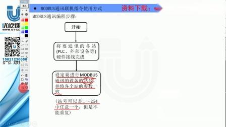 台达PLC的MODBUS通讯指令(3):MODBUS指令编程步骤