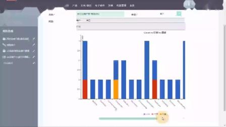 SuiteCRM 数据分析功能模块