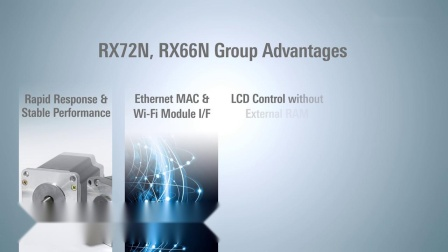 New RX72N and RX66N MCUs with Excellent Real-Time Performance