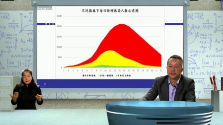 云南省2020年春季学期新冠肺炎疫情防控开学第一课专家授课视频