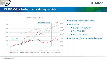 IBA's Engine Market Update Webinar, March 2020
