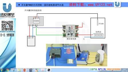 西门子S7-1200PLC模拟量PID控制详解