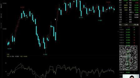 期货短线实盘模型交易,专业交易员都在用的模型交易法