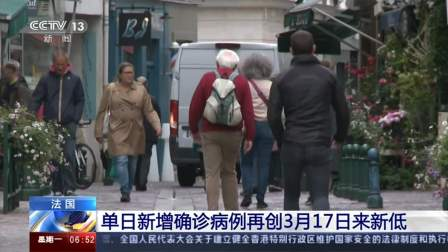 法国单日新增确诊病例再创3月17日来新低