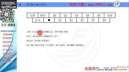 FATEK永宏PLC视频(001-020)