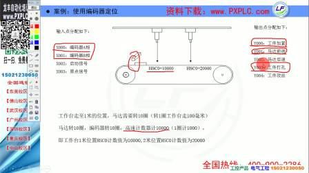 FATEK永宏PLC视频(141-160)