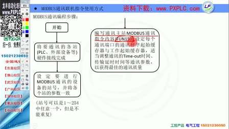 FATEK永宏PLC视频(181-200)