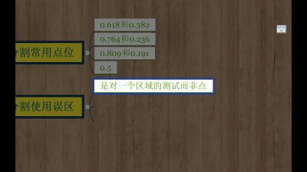"""""""黄金分割""""在实战中的运用  黄金分割使用注意事项 黄金分割线的取点及画法学习.mp4"""