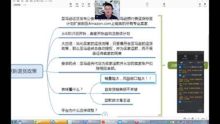 晟尧跨境第七十一期沙龙:亚马逊退货政策调整的应对策略,购买配送是什么?如何操作