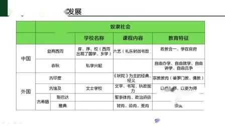 2020事业单位D类考试专项讲练班-综合应用能力D类-2