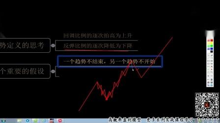 黄金分割线如何判断买卖点 MACD背离、RSI短线指标买卖技巧
