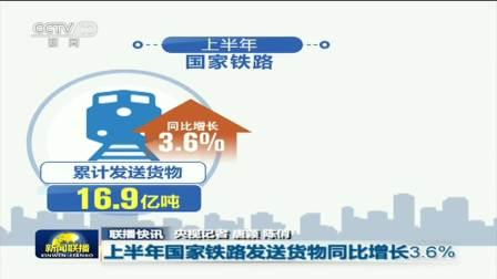 上半年国家铁路发送货物同比增长3.6% 央视新闻联播 20200712