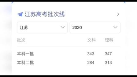 2020年各省市录取分数线汇总7月26日早晨更新情况