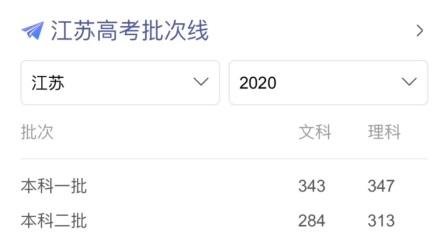 所有省市2020录取分数线公布完毕