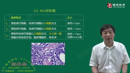 2020年贺银成执业医师执业助理医师考试视频 三十天通关大讲堂 内科学12