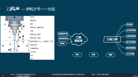 002_柳绿洲_Tebis 云端制造经验数据库