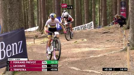 2020 UCI MTB  World Cup Nové Mesto, Czech Republic Women's XCO final 2