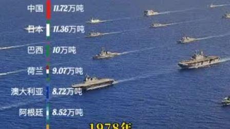 全球各国海军军舰总吨位排行榜